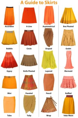 The Ultimate Clothing Style Guide