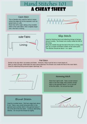Hand Stitching Techniques